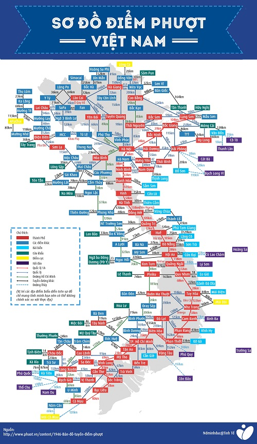 Infographic-so-do-diem-phuot-viet-2000-tkp